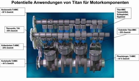 fourstroke engine animated engines matt keveney - 600×450